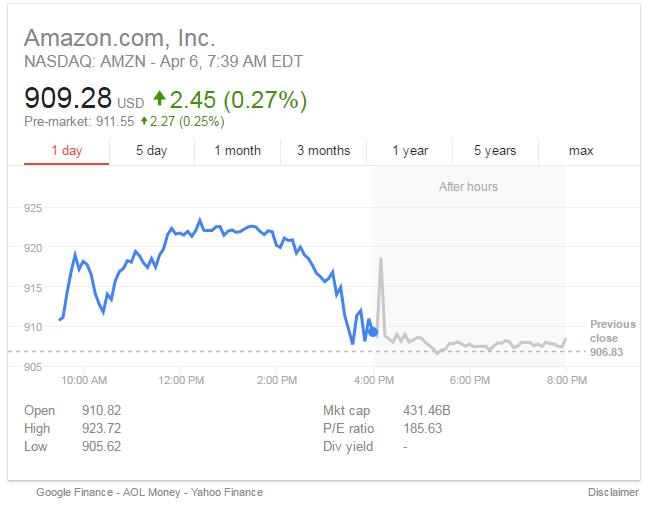 Amazon's Jeff Bezos announces his new plans to fund Blue