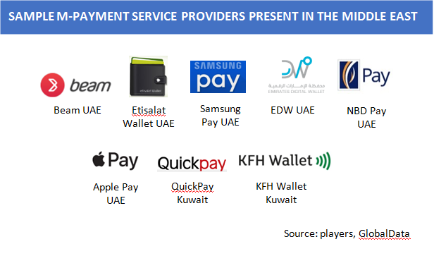 etisalat quick pay