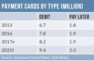 may - Denmark: Efforts continue to become a cashless society