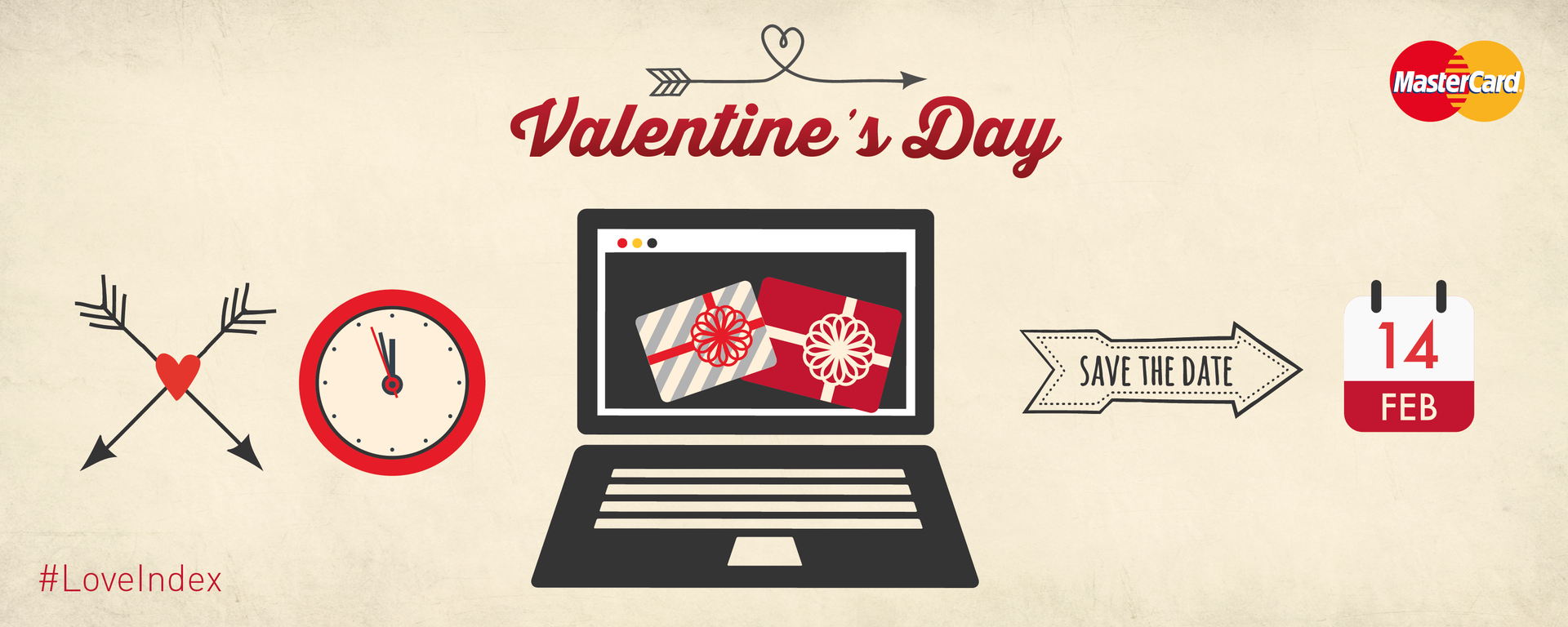 Mastercard love index highlights increase in last minute spending