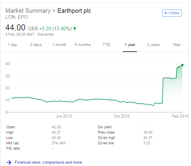 Earthport bidding war