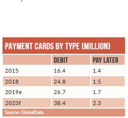 pakistan epi - Pakistan: cash dominates due to high unbanked population