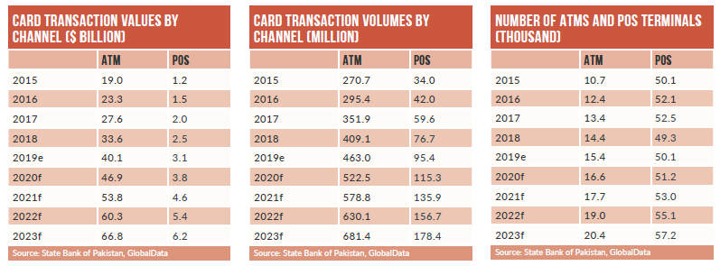 pakiston epi 1 - Pakistan: cash dominates due to high unbanked population