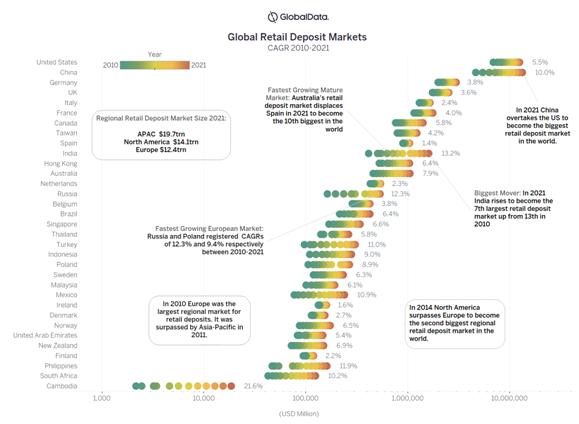 market rankings