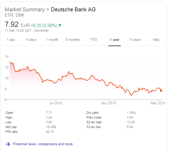 db shares - Shotgun merger? Deutsche Bank Commmerzbank merger talks resume