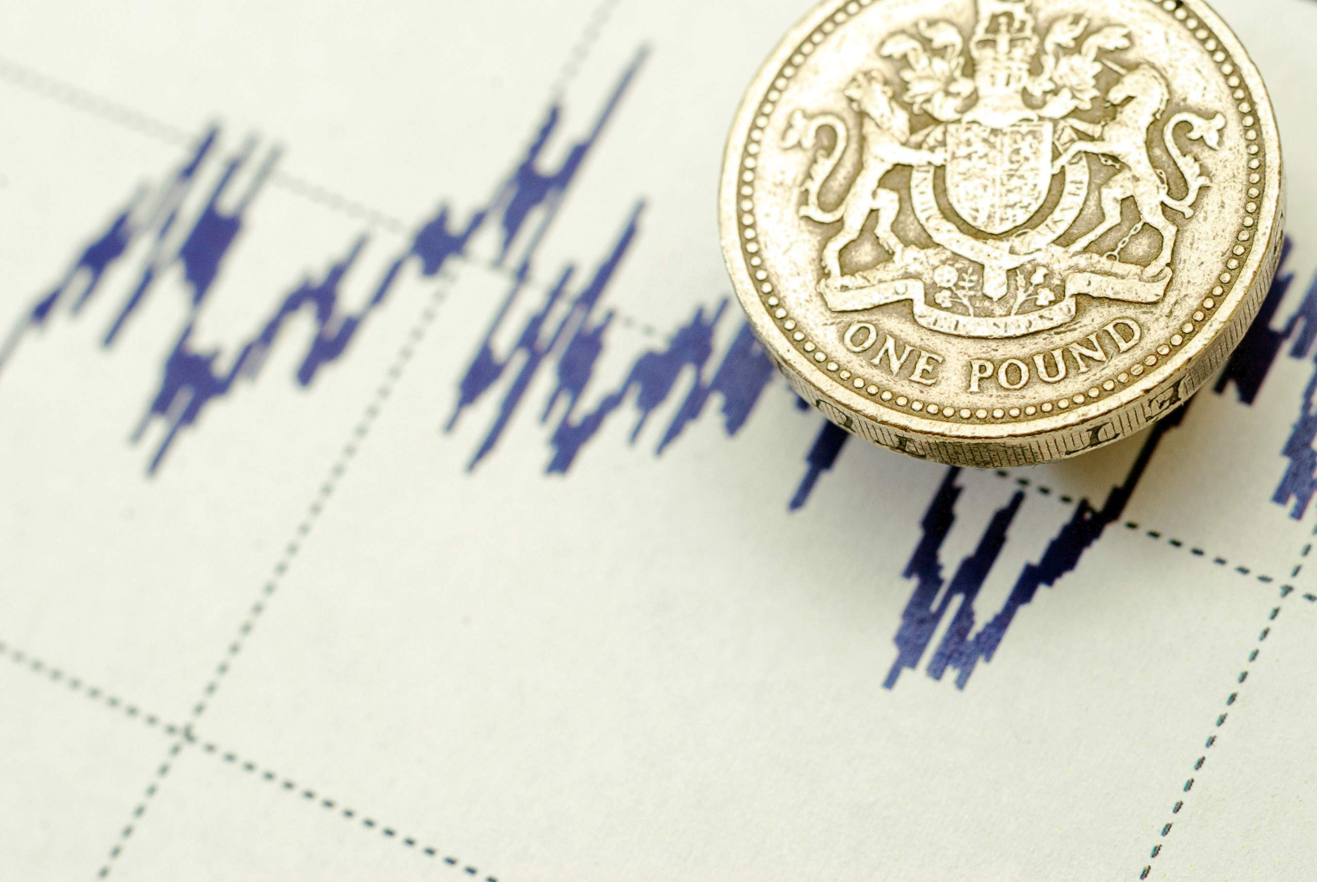 pound sterling value against dollar euro