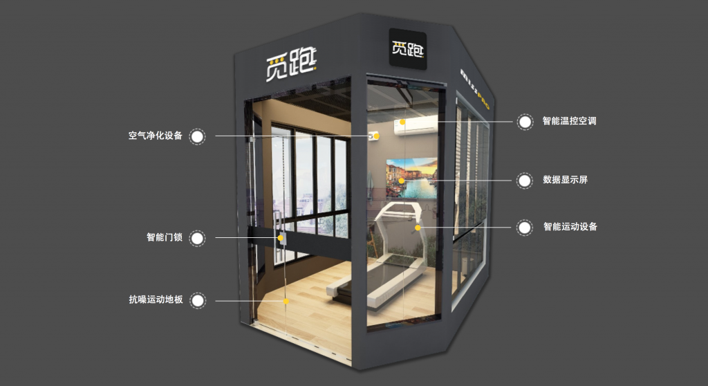 gym pods - Verdict