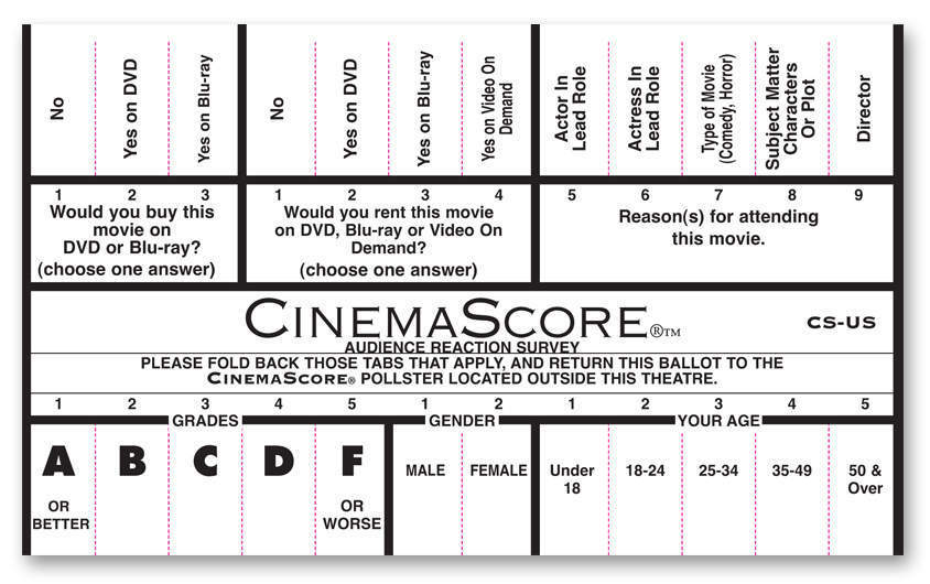 What is an F rating in cinema?