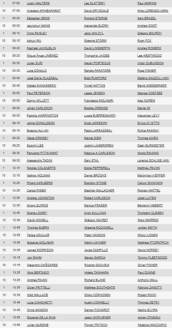 Italian Open tee times - Verdict