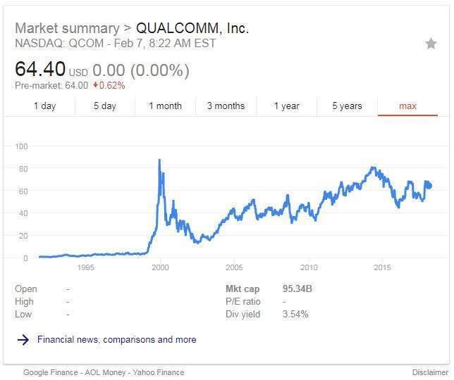 Broadcom Qualcomm merger - Verdict