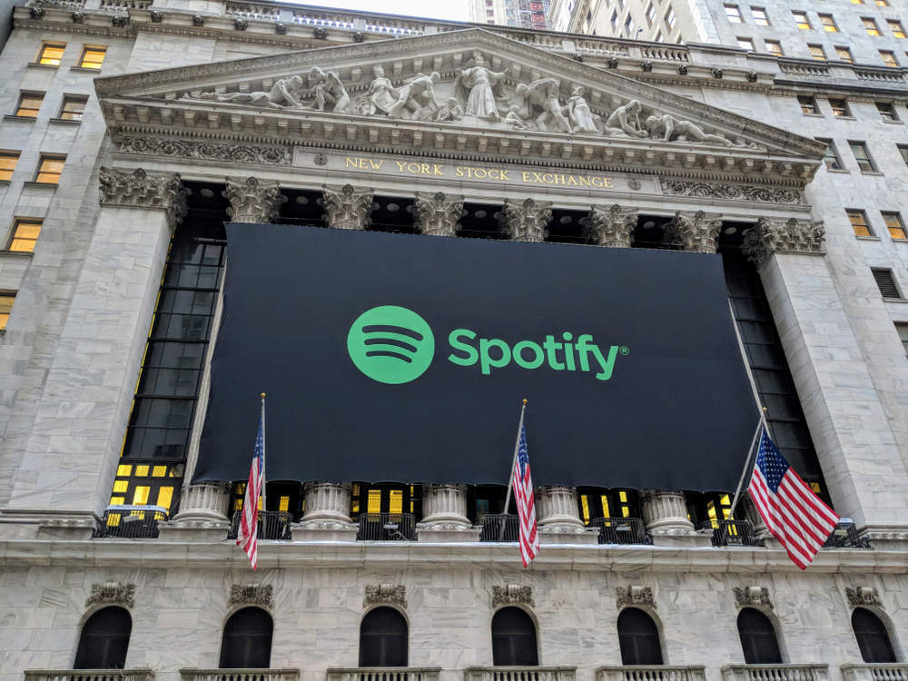 Spotify share price