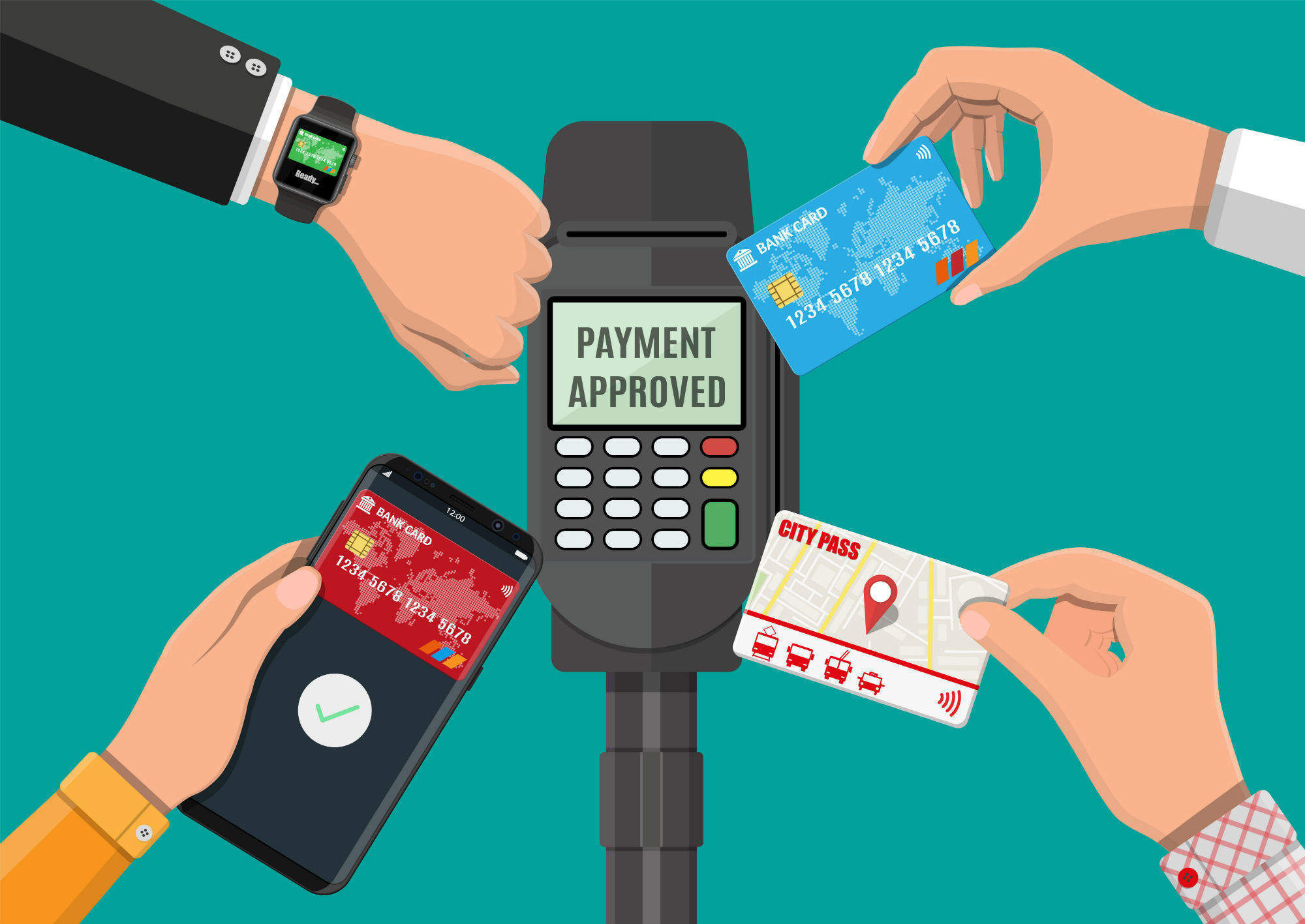 The rise of contactless cards and smart banks