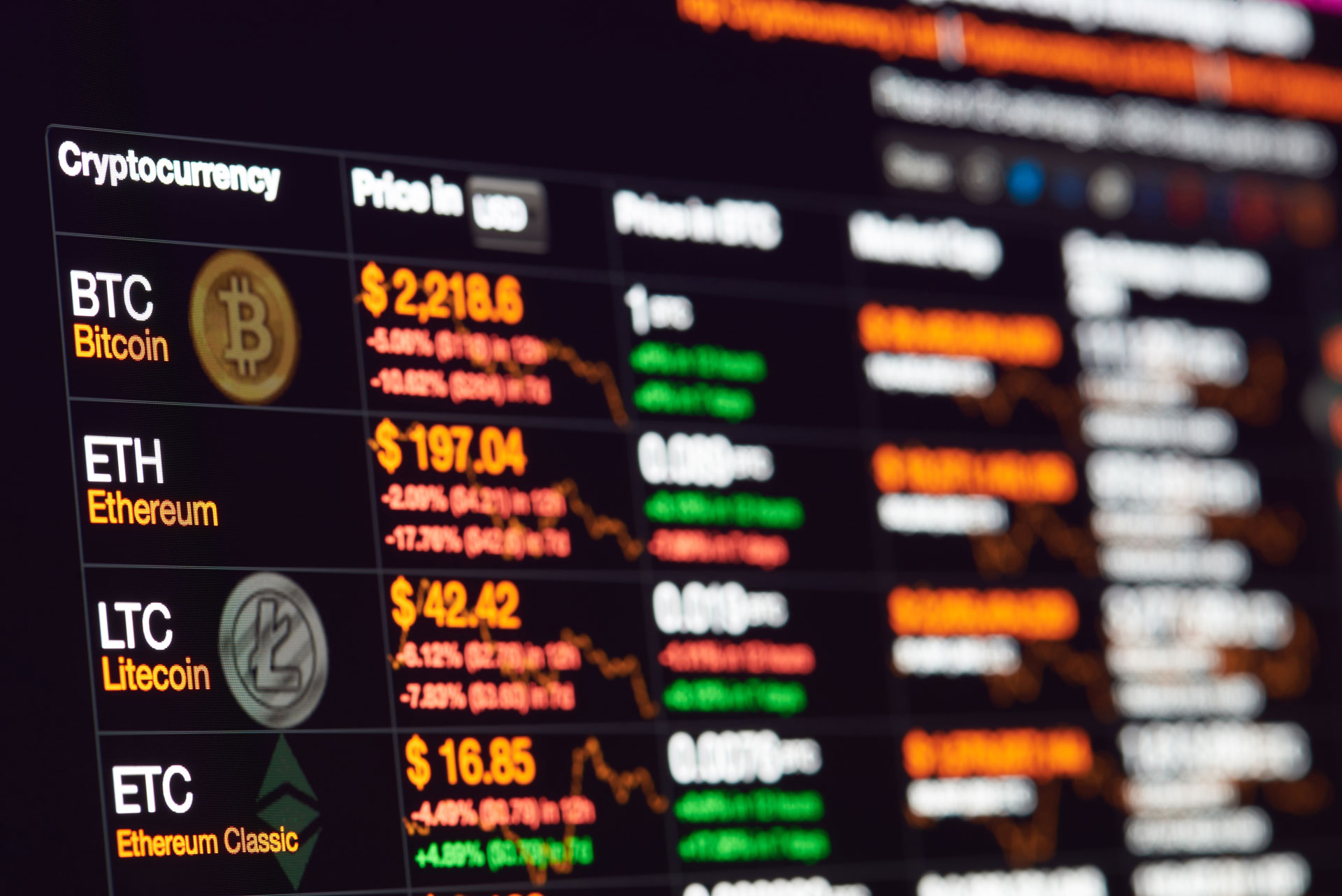 Cryptocurrency asset management service launched by deVere Group