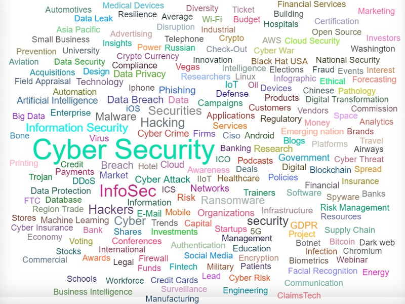 Cyber Security Trends-Q3 2019