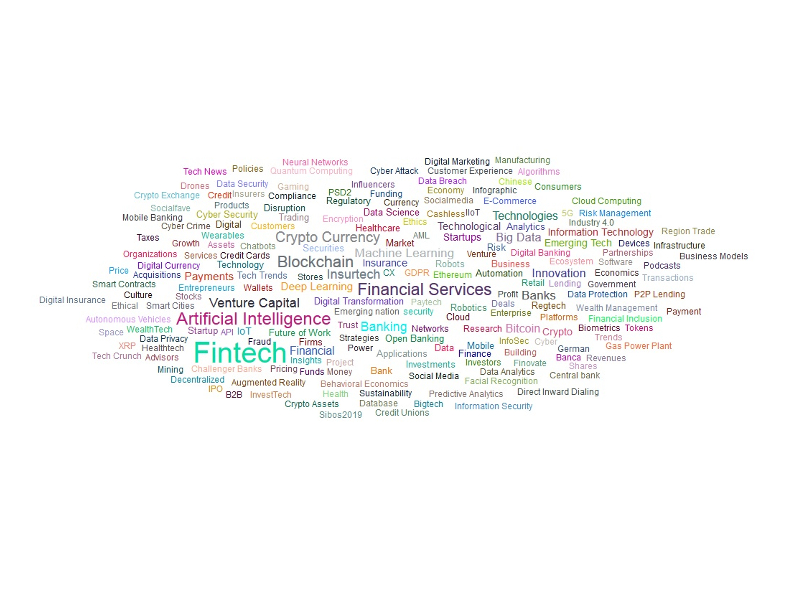 Fintech trends: Artificial intelligence leads Twitter mentions in Q3 2019