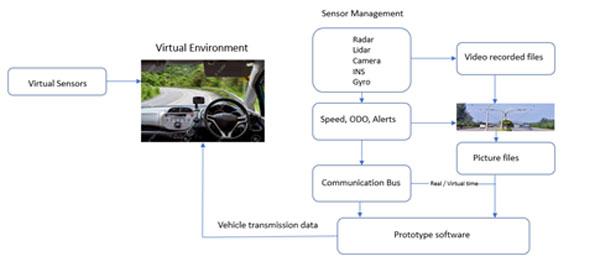self-driving cars reality ADAS