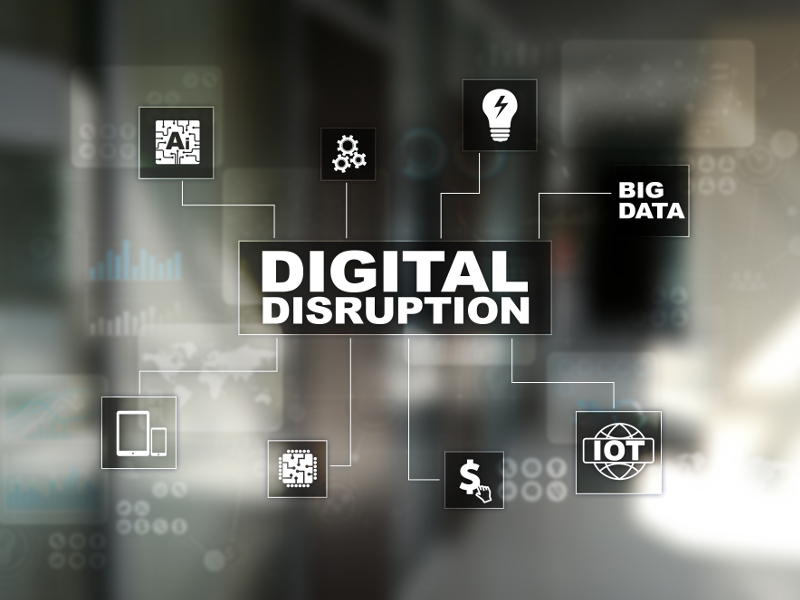 Top terms in disruptive tech November 2019