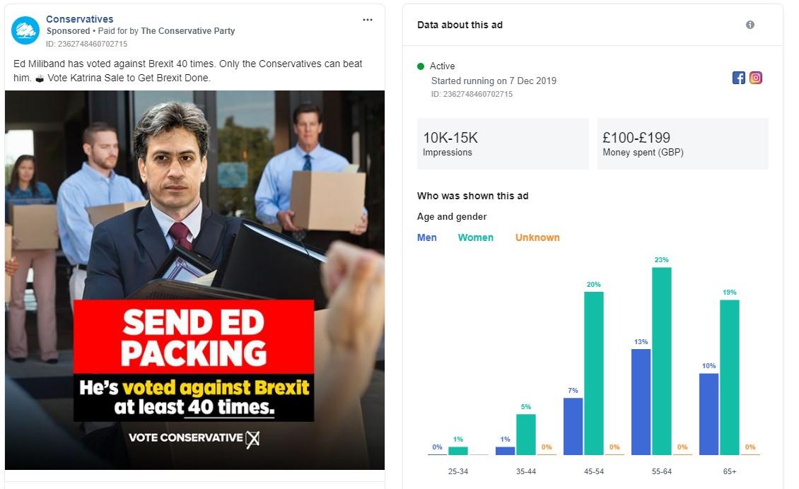Conservatives facebook ads Doncaster North Ed Miliband