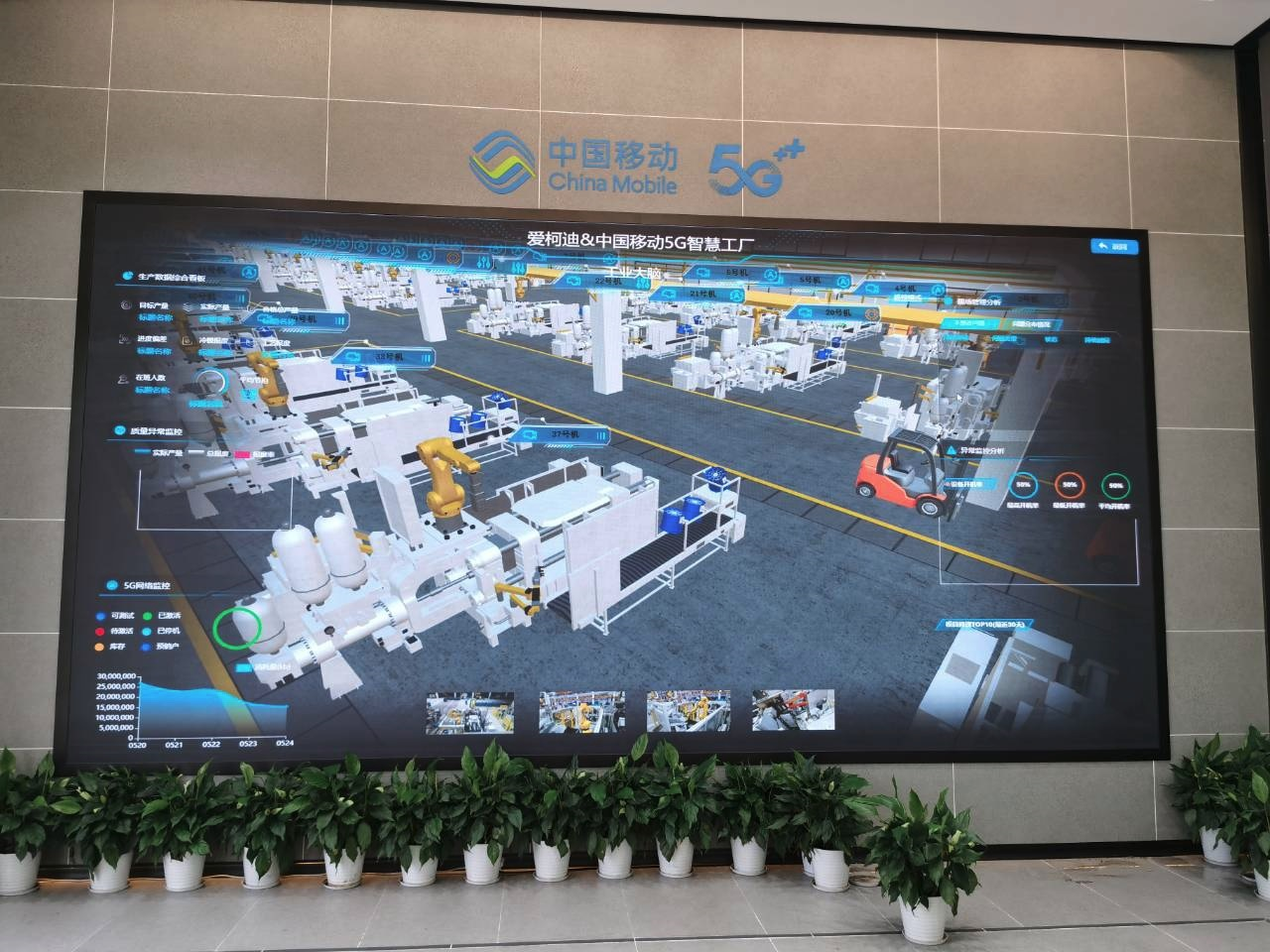 5G factory helps IKD plot a course in evolving manufacturing industry